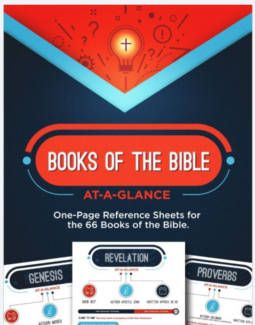 graphic about Printable Revelation Bible Study identify Assessment: Guides of the Bible At-a-Search Printables Connection